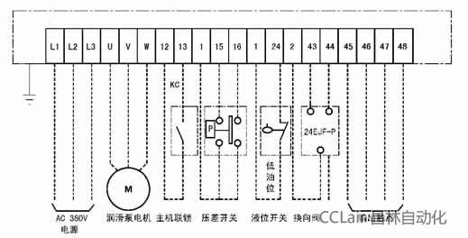 电气控制箱  四,gdk-02 电气控制箱外部接线图     1,适用主电源ac380
