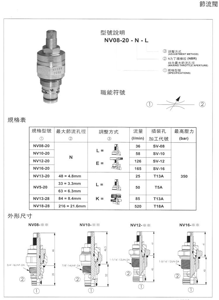 NV08-20,NV10-20,NV12-20,NV16-20,NV13-20,NV5-20,NV13-28,NV18-28,NV08