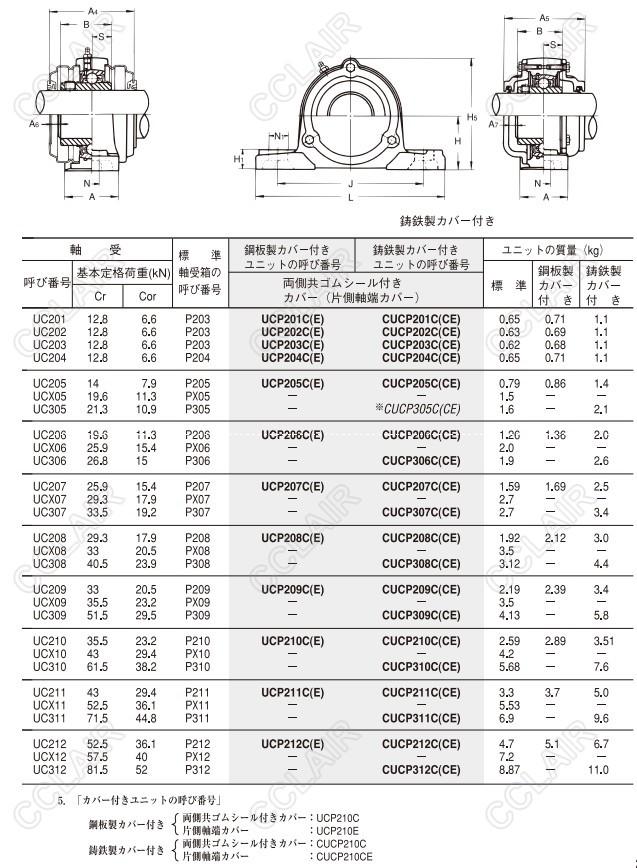 国内b2b平台大全_ucp206轴承_206轴承_206轴承尺寸_207轴承