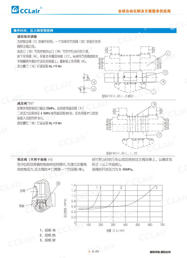 WEH,WH型电液换向阀,液控换向阀-4