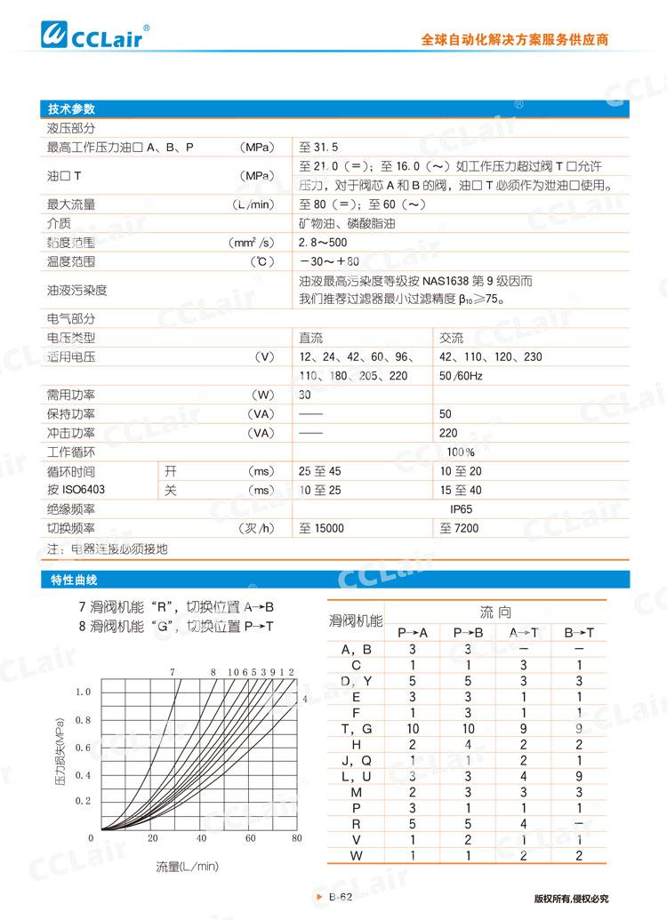 WE6型电磁换向阀-3