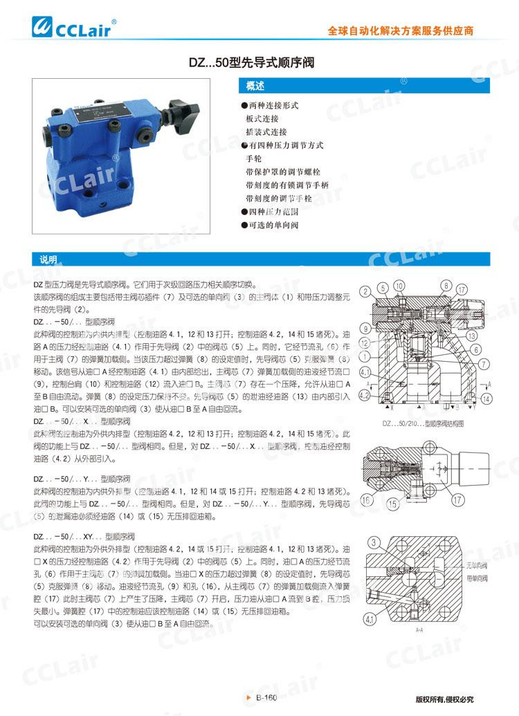 DZ 50型先导式顺序阀-1