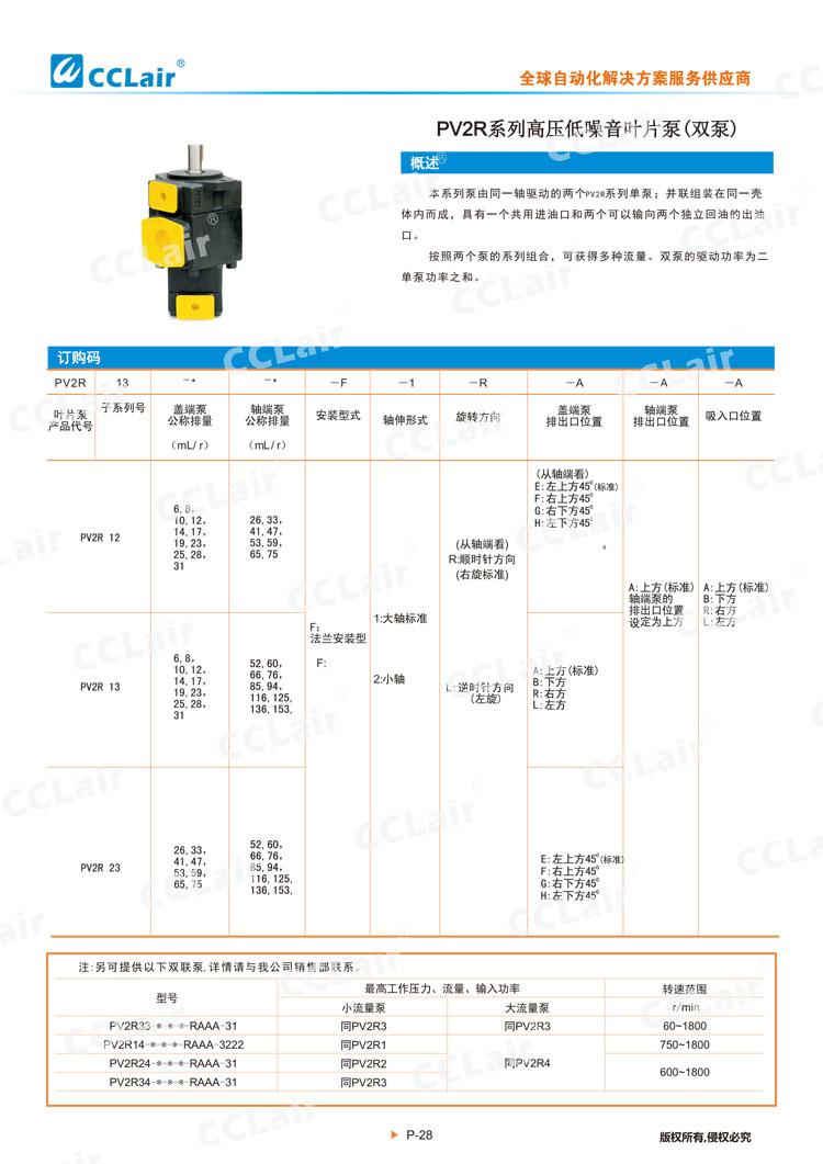PV2R系列高压低噪音叶片泵(双泵)-1