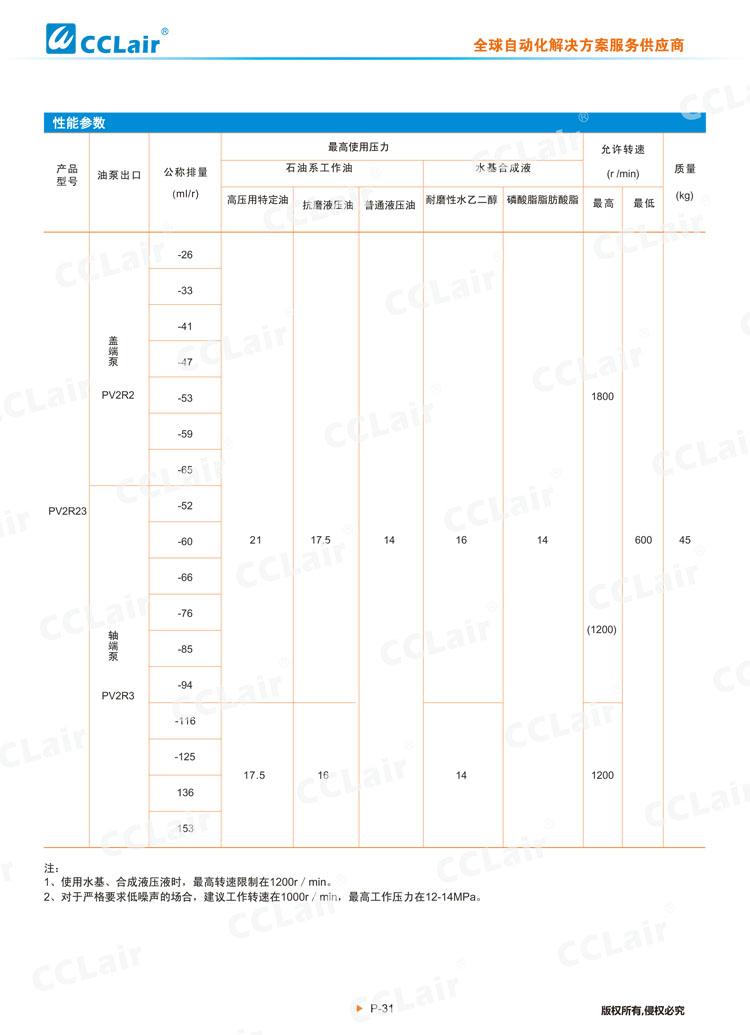 PV2R系列高压低噪音叶片泵(双泵)-4