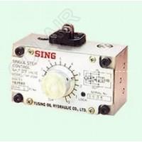 USING峰欣流量控制阀 HF-TGM001-03,HF-TGM002-03,HF-TGM004-03