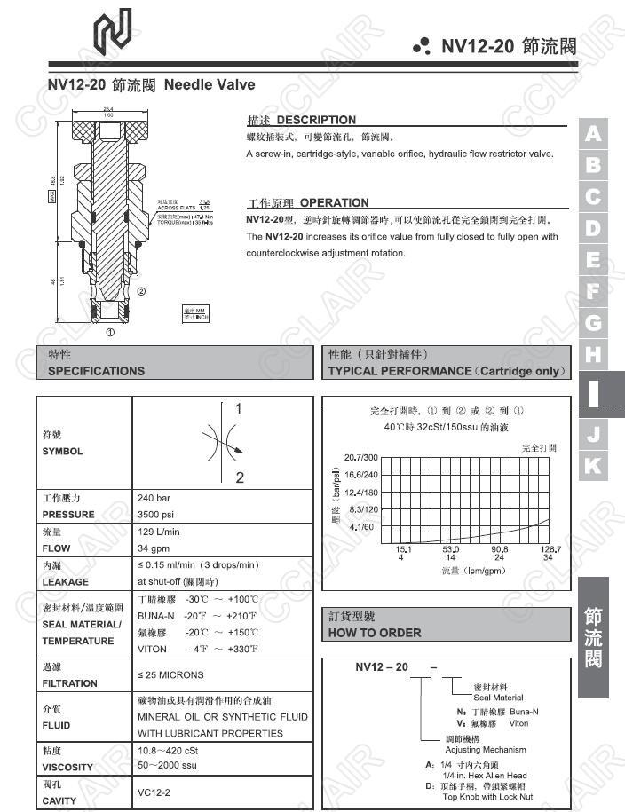 Northman台湾北部精机,节流阀NV12-20A-N,NV12-20A-V,NV12-20D-N,NV12-20D
