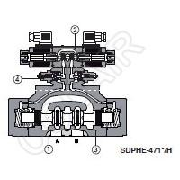 ATOS阿托斯,电液换向阀SDPHE-2610/A-X12DC,SDPHE-2610/A-X14DC,SDPHE-2610/E-X110DC,SDPHE-2610/E-X220DC,SDPHE-2613/E-00-DC110DC,SDPHE-2613/E-00-DC220DC,SDPHE-27194/A-X12DC,SDPHE-27194/A-X14DC,SDPHE-27194/A-X24DC,SDPHE-27194/A-X28DC,SDPHE-27194/A-X110DC