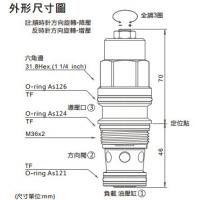 CB6A-T17A-LHN,CB6A-T17A-LIN,CB6A-T17A-LAV,CB6A-T17A-LBV,CB6A-T17A-LAN,CB6A-T17A-LBN,CB6A-T17A-LHV,CB6A-T17A-LIV,抗衡阀(标准型)