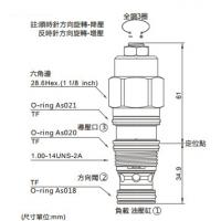 CB3A-T2A-LHN,CB3A-T2A-LIN,CB3A-T2A-LAV,CB3A-T2A-LBV,CB3A-T2A-LAN,CB3A-T2A-LBN,CB3A-T2A-LHV,CB3A-T2A-LIV,抗衡阀(标准型)