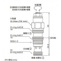 CB2A-T11A-LHN,CB2A-T11A-LAN,CB2A-T11A-LBN,CB2A-T11A-LIV,CB2A-T11A-LIN,CB2A-T11A-LHV,CB2A-T11A-LAV,CB2A-T11A-LBV,抗衡阀(标准型)