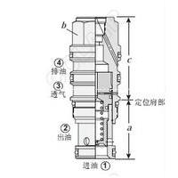 RVCD-8WN,RVED-8WN,RVGD-8WN,RVID-8WN,RVCD-8DN,RVED-8DN,RVGD-8DN,RVID-8DN,导压操作平衡活塞,透气型外部排油带T-8A插孔泄压阀