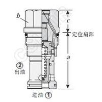 RPGS-8WN,RPIS-8WN,RPGS-8BN,RPIS-8BN,平衡提动塞型调节元件带T-8A插孔泄压阀